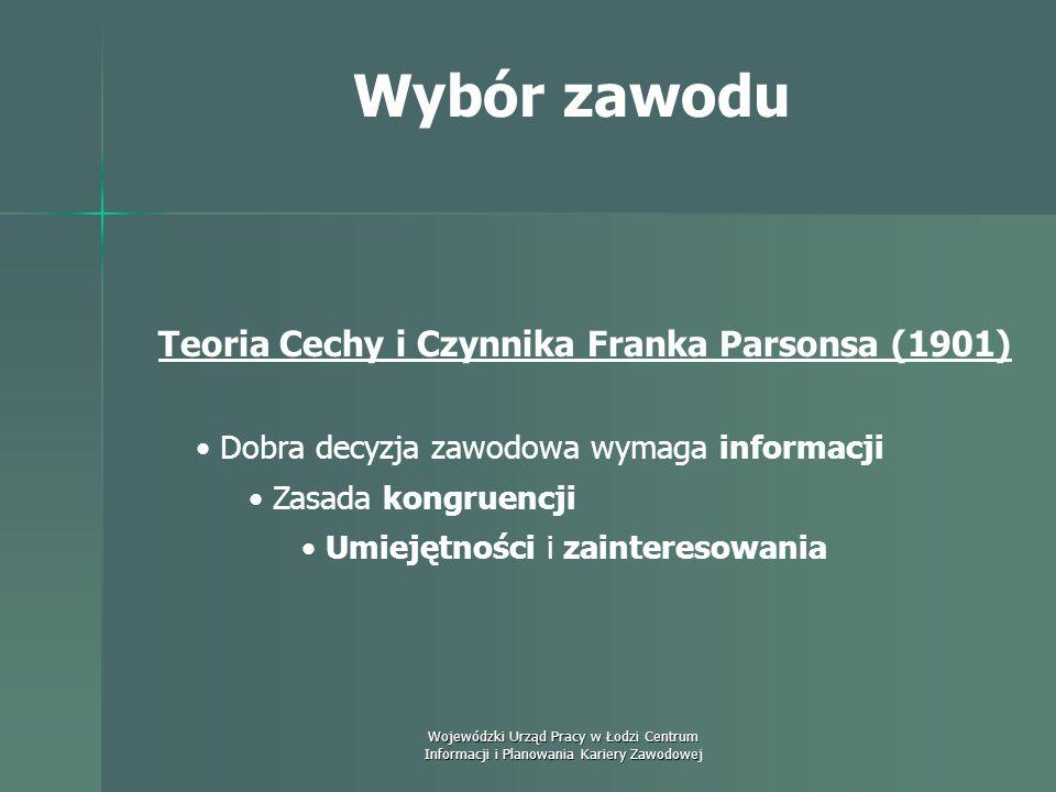 Wojewódzki Urząd Pracy w Łodzi Centrum Informacji i Planowania Kariery Zawodowej Wybór zawodu Teorie rozwoju zawodowego