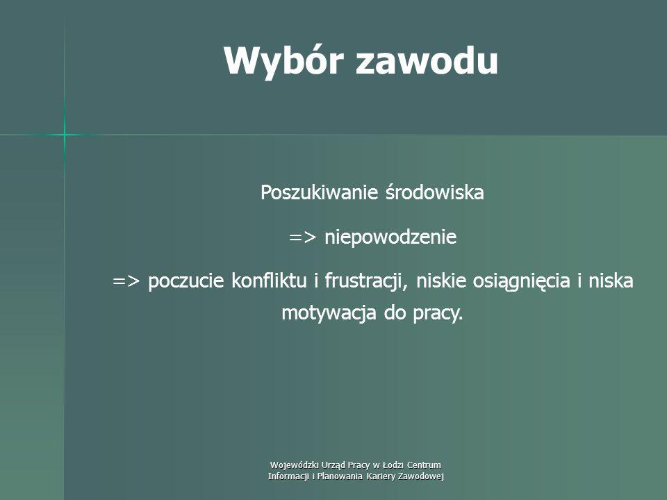 Wojewódzki Urząd Pracy w Łodzi Centrum Informacji i Planowania Kariery Zawodowej Wybór zawodu Istnieje sześć typów środowisk pracy. Każde środowisko p