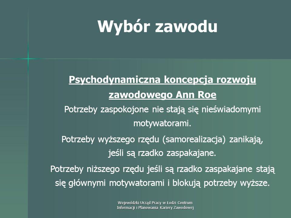 Wojewódzki Urząd Pracy w Łodzi Centrum Informacji i Planowania Kariery Zawodowej Wybór zawodu Poszukiwanie środowiska => niepowodzenie => poczucie kon