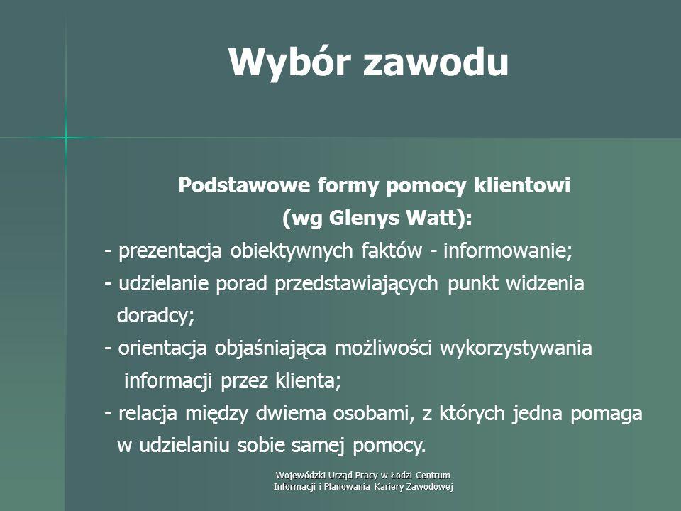 Wojewódzki Urząd Pracy w Łodzi Centrum Informacji i Planowania Kariery Zawodowej Wybór zawodu Opracowano Ramy Działań Całożyciowego Rozwoju Kompetencji i Kwalifikacji Zawodowych.