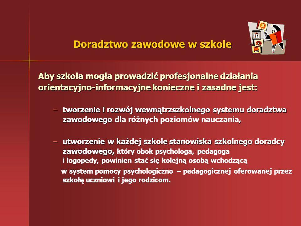 Zagrożenia rozwoju doradztwa zawodowego w szkole Brak jasnego i klarownego systemu takich działań Brak jasnego i klarownego systemu takich działań w p