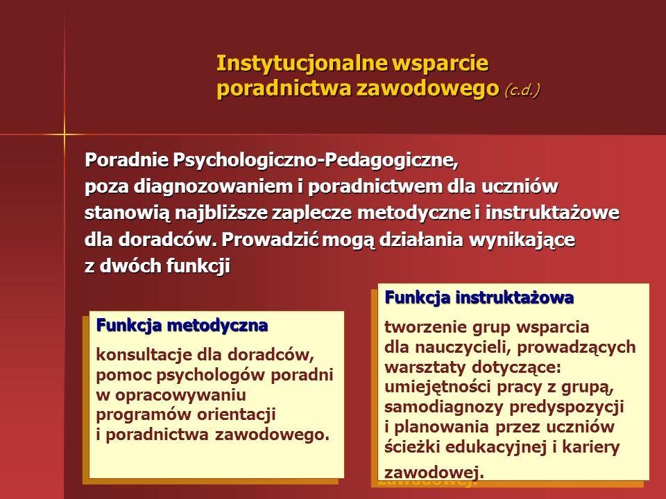 Instytucjonalne wsparcie poradnictwa zawodowego (c.d.) Organizacja poradnictwa zawodowego na terenie województwa łódzkiego Poradnie Psychologiczno-Ped