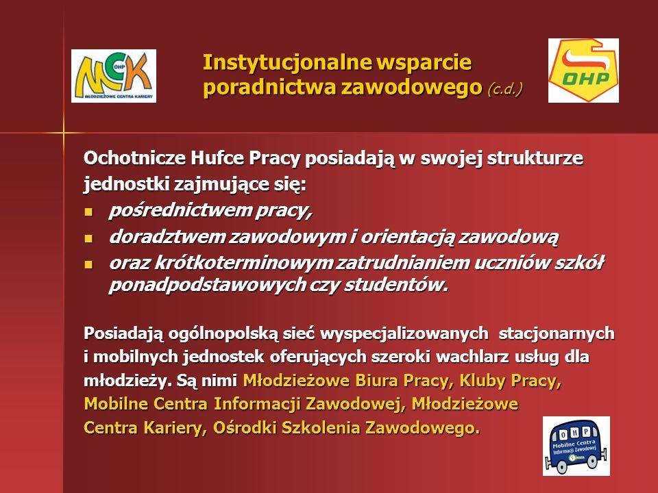 Instytucjonalne wsparcie poradnictwa zawodowego (c.d.) Ochotnicze Hufce Pracy www.lodzka.ohp.pl www.lodzka.ohp.pl Podstawowe zasady funkcjonowania okr