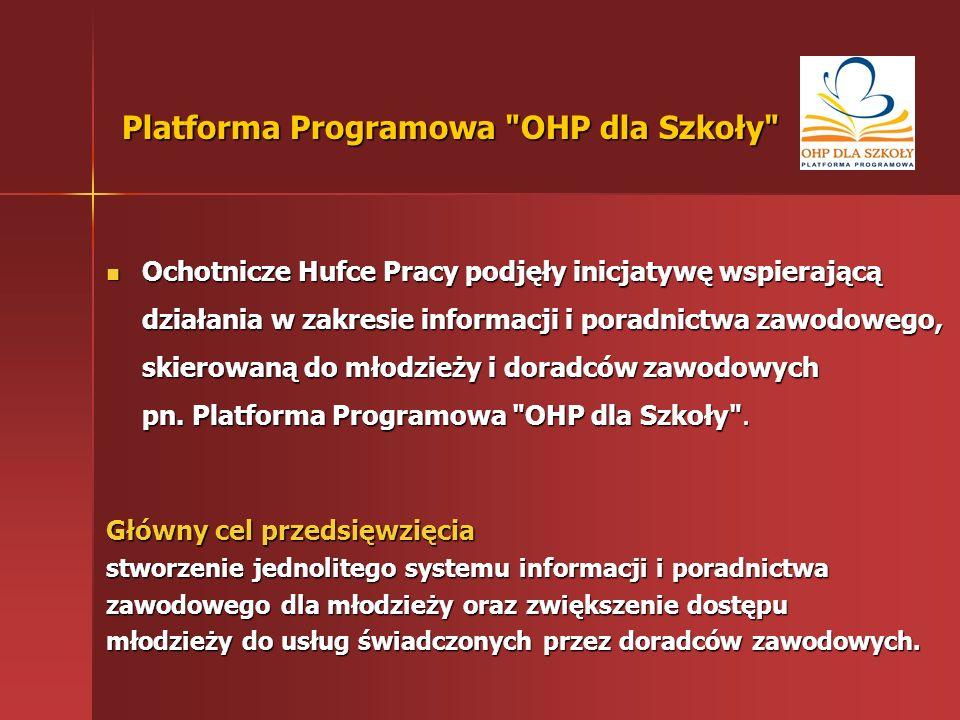 Adresaci działań OHP Dwie grupy młodzieży: młodzież zagrożona wykluczeniem społecznym, do której młodzież zagrożona wykluczeniem społecznym, do której