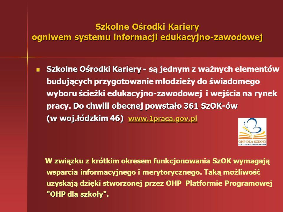 Platforma Programowa