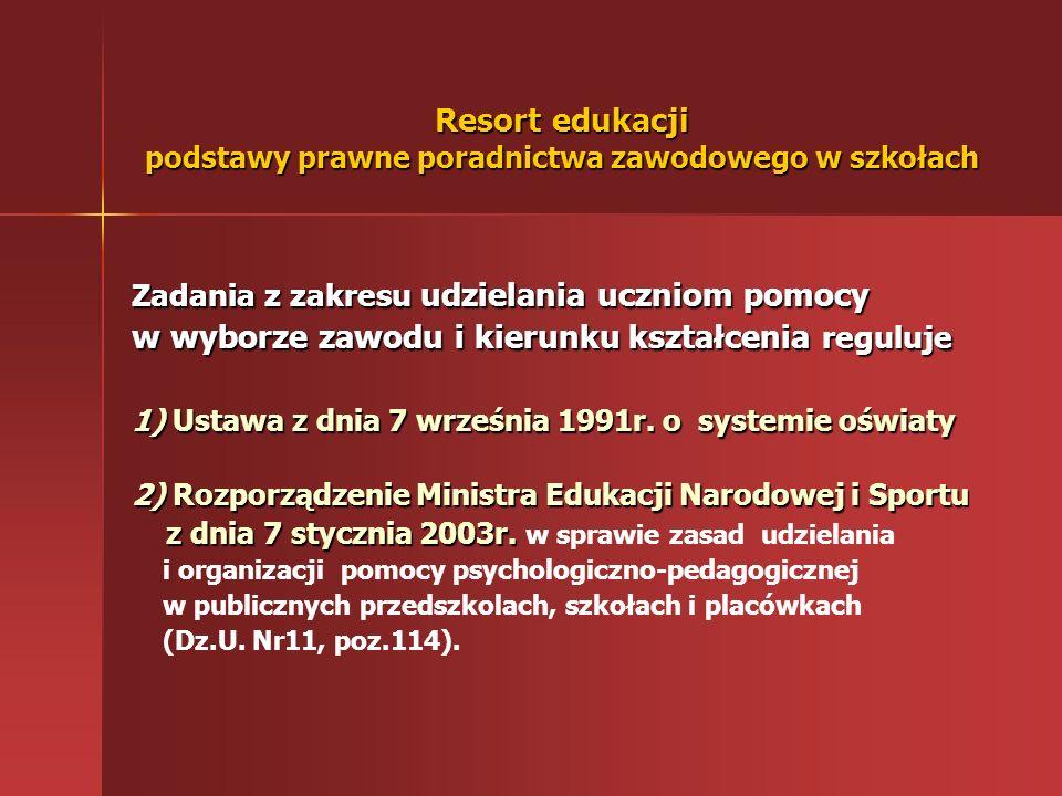 Poradnictwo i informacja zawodowa dla młodzieży i dorosłych Usługi informacji i poradnictwa zawodowego świadczą w Polsce dwa resorty poradnictwo i inf