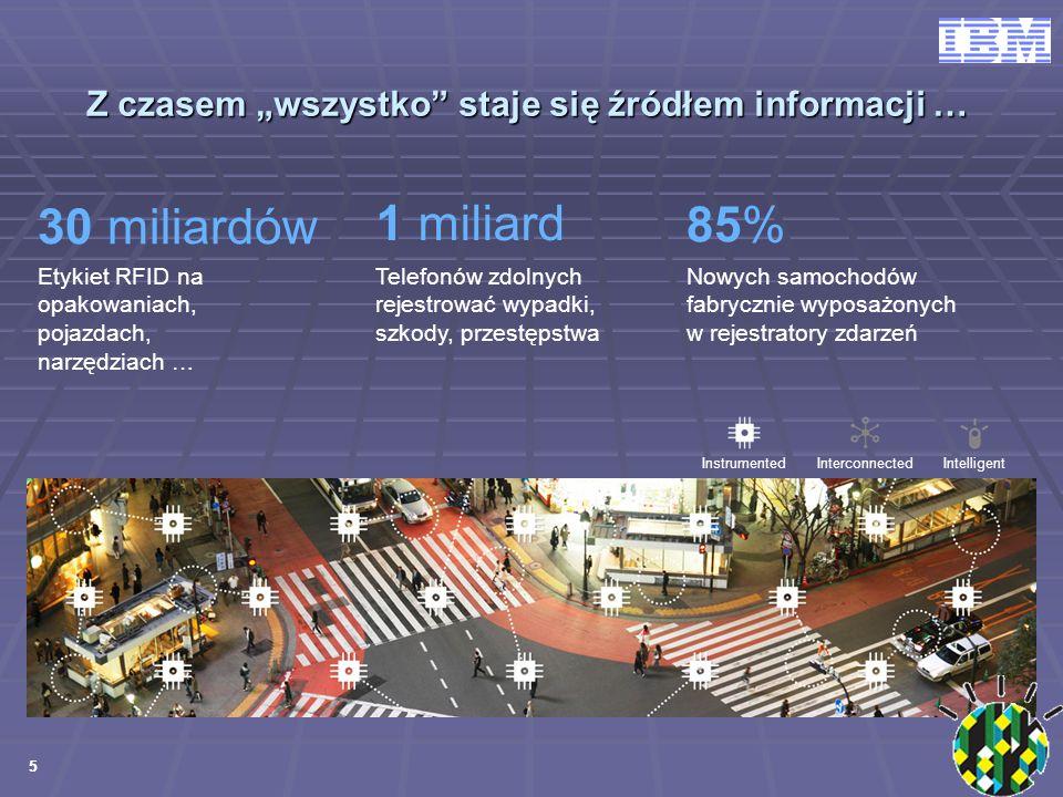 66 Subskrybentów telefonii komórkowej 4 miliardy Internautów w roku 2011 2 miliardy Urządzeń połączonych internetem rzeczy 1 bilion Intelligent Możemy skutecznie koordynować działania ludzi i wykorzystanie zasobów InstrumentedInterconnected