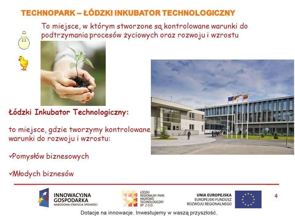 Łódzki Inkubator Technologiczny: to miejsce, gdzie tworzymy kontrolowane warunki do rozwoju i wzrostu: Pomysłów biznesowych Młodych biznesów To miejsce, w którym stworzone są kontrolowane warunki do podtrzymania procesów życiowych oraz rozwoju i wzrostu 4