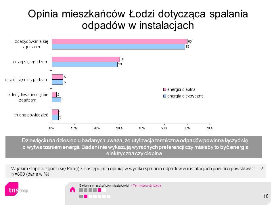 Opinia mieszkańców Łodzi dotycząca spalania odpadów w instalacjach W jakim stopniu zgodzi się Pan(i) z następującą opinią: w wyniku spalania odpadów w instalacjach powinna powstawać: ….