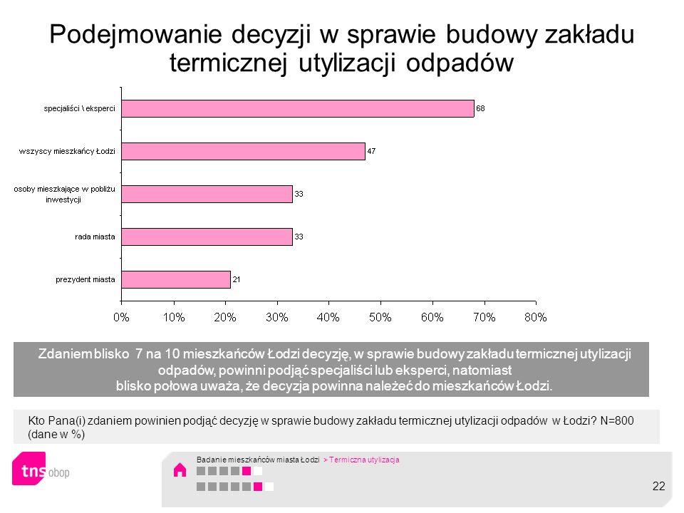 Podejmowanie decyzji w sprawie budowy zakładu termicznej utylizacji odpadów Kto Pana(i) zdaniem powinien podjąć decyzję w sprawie budowy zakładu termicznej utylizacji odpadów w Łodzi.