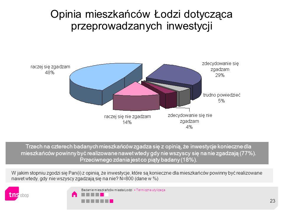 Opinia mieszkańców Łodzi dotycząca przeprowadzanych inwestycji W jakim stopniu zgodzi się Pan(i) z opinią, że inwestycje, które są konieczne dla mieszkańców powinny być realizowane nawet wtedy, gdy nie wszyscy zgadzają się na nie.