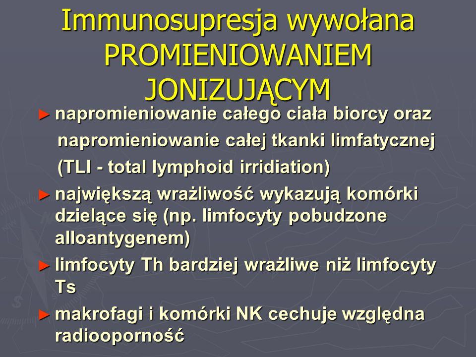 Immunosupresja wywołana PROMIENIOWANIEM JONIZUJĄCYM napromieniowanie całego ciała biorcy oraz napromieniowanie całego ciała biorcy oraz napromieniowan