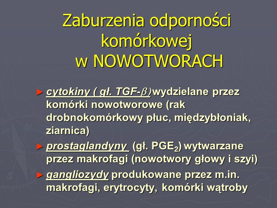 Zaburzenia odporności komórkowej w NOWOTWORACH cytokiny ( gł. TGF- wydzielane przez komórki nowotworowe (rak drobnokomórkowy płuc, międzybłoniak, ziar