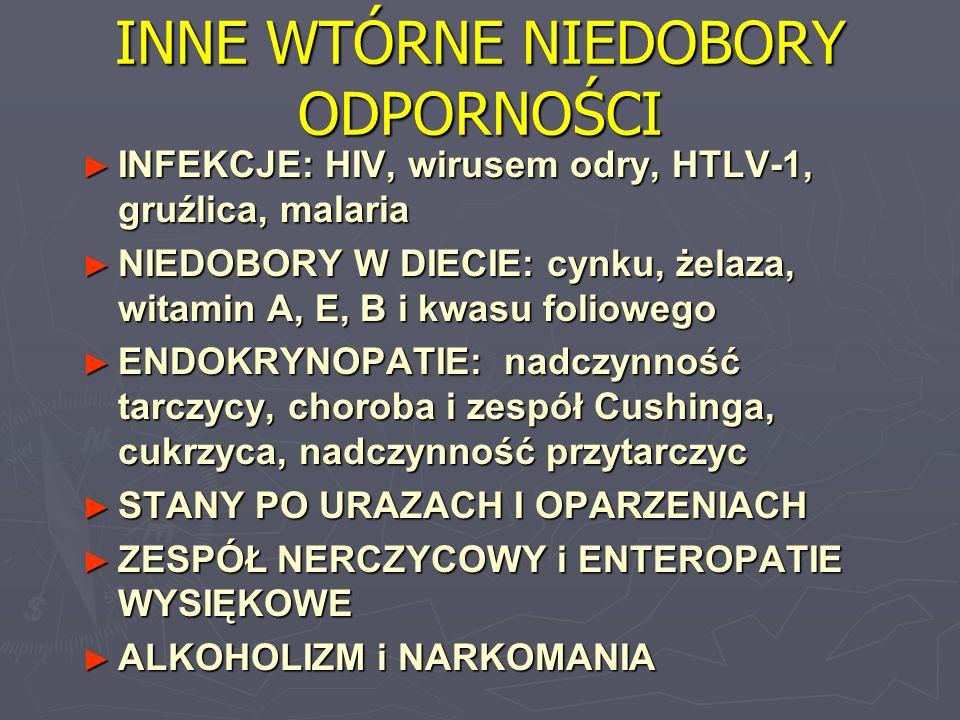 INNE WTÓRNE NIEDOBORY ODPORNOŚCI INFEKCJE: HIV, wirusem odry, HTLV-1, gruźlica, malaria INFEKCJE: HIV, wirusem odry, HTLV-1, gruźlica, malaria NIEDOBO