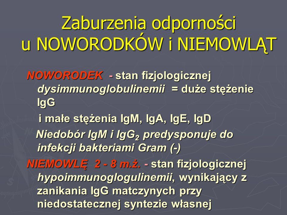 Zaburzenia odporności u NOWORODKÓW i NIEMOWLĄT NOWORODEK - stan fizjologicznej dysimmunoglobulinemii = duże stężenie IgG i małe stężenia IgM, IgA, IgE