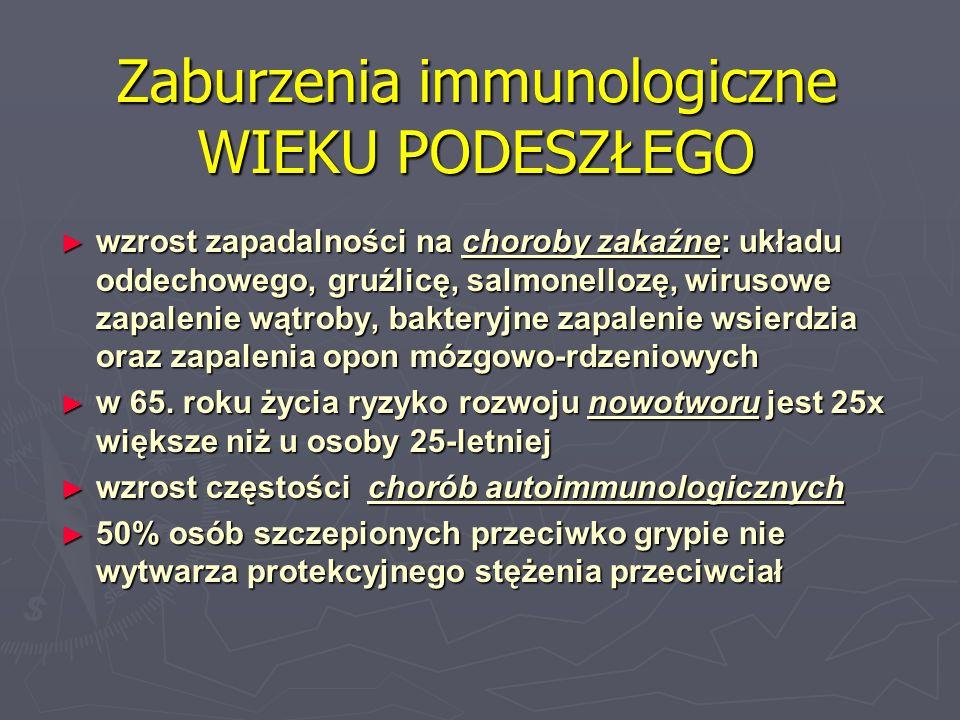 Zaburzenia immunologiczne WIEKU PODESZŁEGO wzrost zapadalności na choroby zakaźne: układu oddechowego, gruźlicę, salmonellozę, wirusowe zapalenie wątr