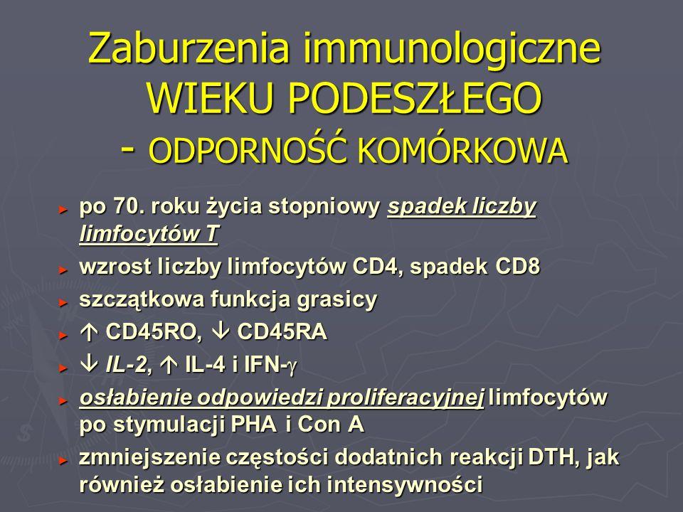 Zaburzenia immunologiczne WIEKU PODESZŁEGO - ODPORNOŚĆ KOMÓRKOWA po 70. roku życia stopniowy spadek liczby limfocytów T po 70. roku życia stopniowy sp