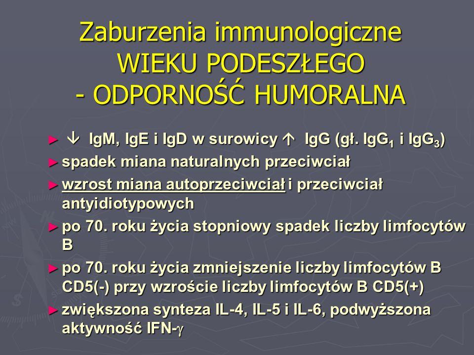 Zaburzenia immunologiczne WIEKU PODESZŁEGO - ODPORNOŚĆ HUMORALNA IgM, IgE i IgD w surowicy IgG (gł. IgG 1 i IgG 3 ) IgM, IgE i IgD w surowicy IgG (gł.