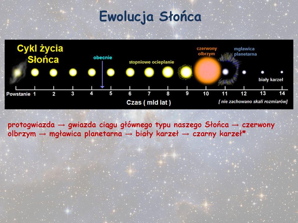 Ewolucja Słońca protogwiazda gwiazda ciągu głównego typu naszego Słońca czerwony olbrzym mgławica planetarna biały karzeł czarny karzeł*