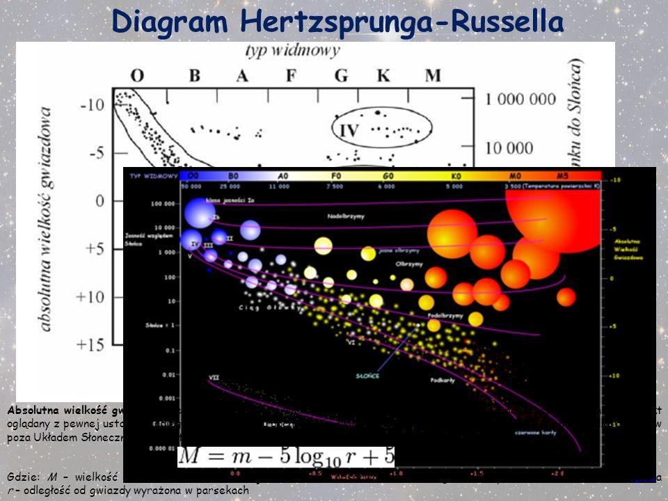 Diagram Hertzsprunga-Russella Absolutna wielkość gwiazdowa jest to obserwowana wielkość gwiazdowa (a zatem wyrażona w magnitudo), jaką miałby obiekt o