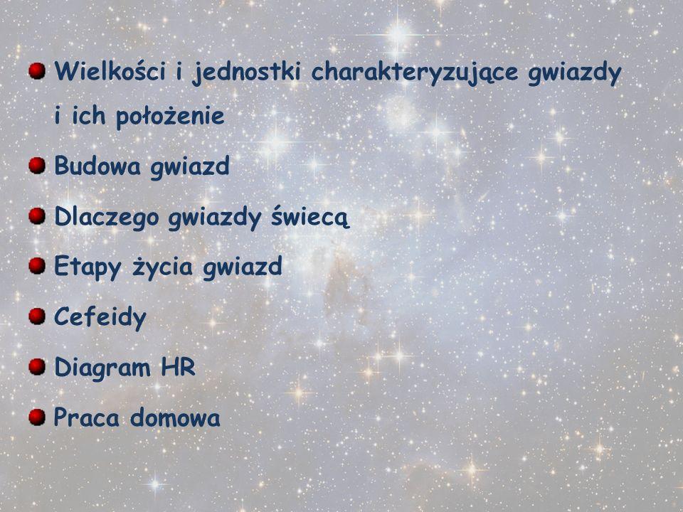 Wielkości i jednostki charakteryzujące gwiazdy i ich położenie Budowa gwiazd Dlaczego gwiazdy świecą Etapy życia gwiazd Cefeidy Diagram HR Praca domow