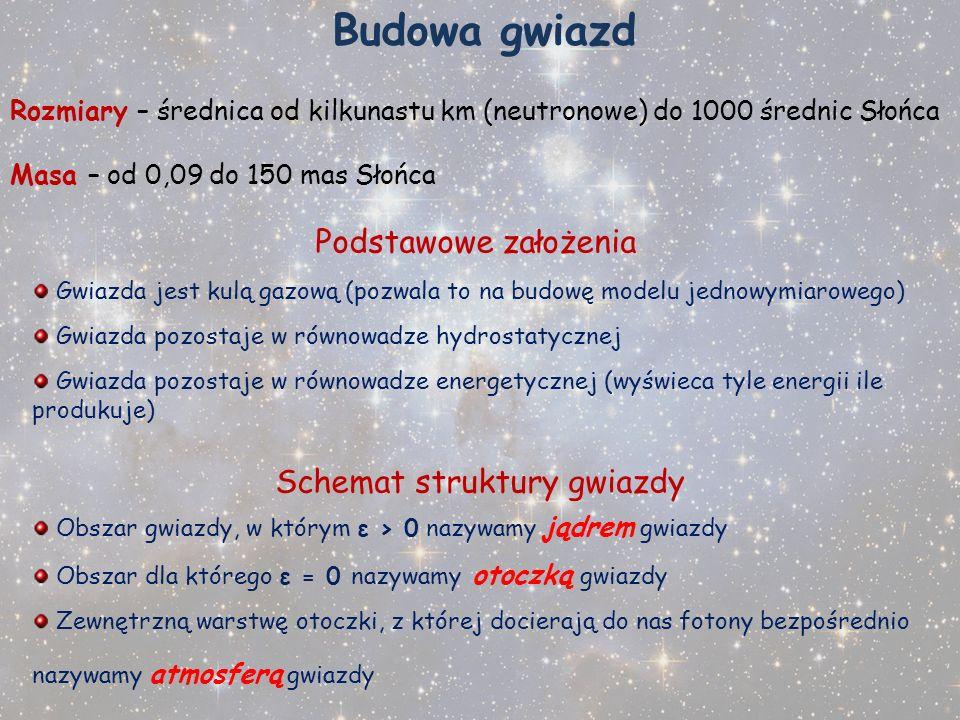 Budowa gwiazd Rozmiary – średnica od kilkunastu km (neutronowe) do 1000 średnic Słońca Masa – od 0,09 do 150 mas Słońca Podstawowe założenia Gwiazda j