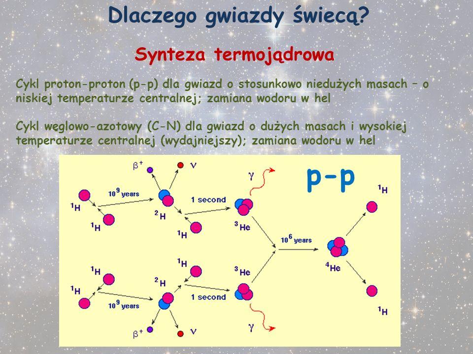Dlaczego gwiazdy świecą? Synteza termojądrowa Cykl proton-proton (p-p) dla gwiazd o stosunkowo niedużych masach – o niskiej temperaturze centralnej; z