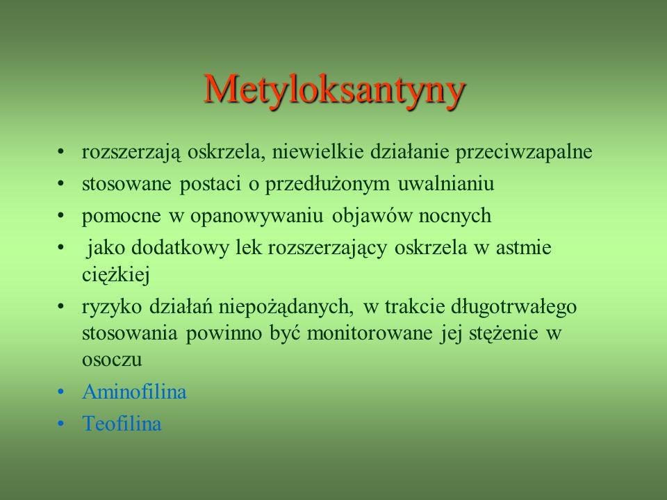 Metyloksantyny rozszerzają oskrzela, niewielkie działanie przeciwzapalne stosowane postaci o przedłużonym uwalnianiu pomocne w opanowywaniu objawów nocnych jako dodatkowy lek rozszerzający oskrzela w astmie ciężkiej ryzyko działań niepożądanych, w trakcie długotrwałego stosowania powinno być monitorowane jej stężenie w osoczu Aminofilina Teofilina