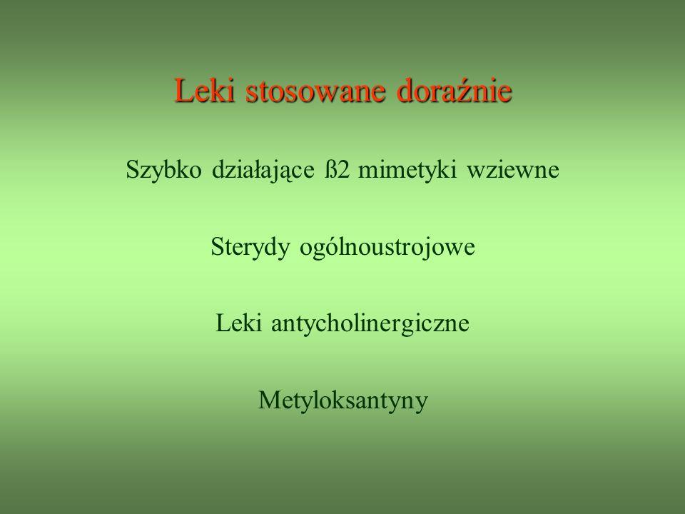Leki stosowane doraźnie Szybko działające ß2 mimetyki wziewne Sterydy ogólnoustrojowe Leki antycholinergiczne Metyloksantyny