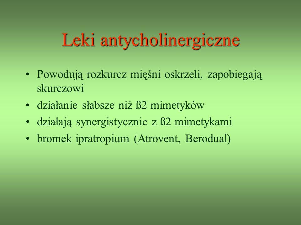 Leki antycholinergiczne Powodują rozkurcz mięśni oskrzeli, zapobiegają skurczowi działanie słabsze niż ß2 mimetyków działają synergistycznie z ß2 mimetykami bromek ipratropium (Atrovent, Berodual)
