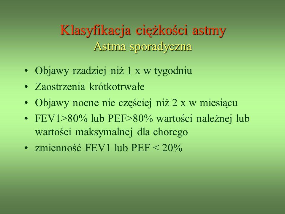 Klasyfikacja ciężkości astmy Astma sporadyczna Objawy rzadziej niż 1 x w tygodniu Zaostrzenia krótkotrwałe Objawy nocne nie częściej niż 2 x w miesiącu FEV1>80% lub PEF>80% wartości należnej lub wartości maksymalnej dla chorego zmienność FEV1 lub PEF < 20%