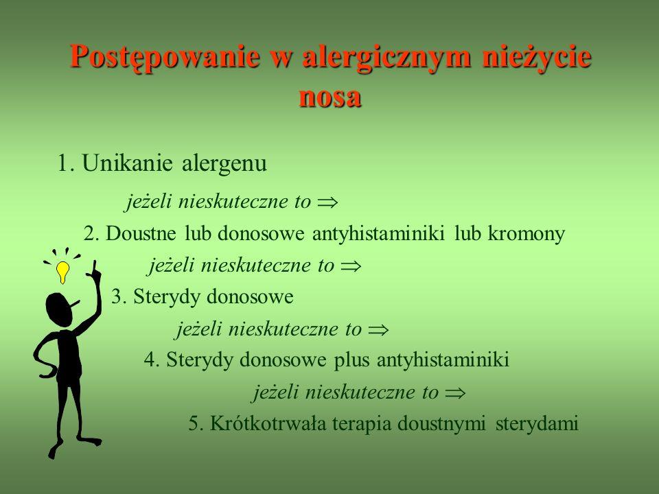 Postępowanie w alergicznym nieżycie nosa 1.Unikanie alergenu jeżeli nieskuteczne to 2.