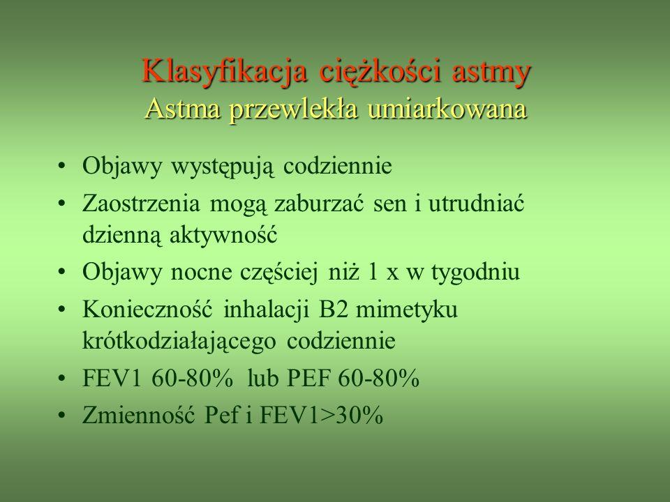 Objawy występują codziennie Zaostrzenia mogą zaburzać sen i utrudniać dzienną aktywność Objawy nocne częściej niż 1 x w tygodniu Konieczność inhalacji B2 mimetyku krótkodziałającego codziennie FEV1 60-80% lub PEF 60-80% Zmienność Pef i FEV1>30% Klasyfikacja ciężkości astmy Astma przewlekła umiarkowana