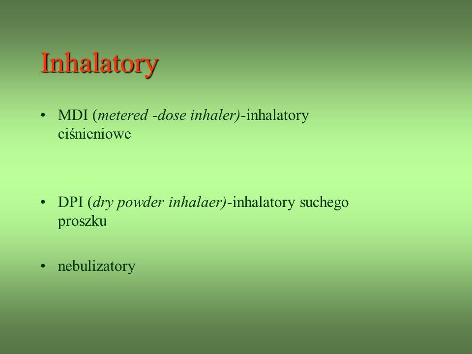Inhalatory MDI (metered -dose inhaler)-inhalatory ciśnieniowe DPI (dry powder inhalaer)-inhalatory suchego proszku nebulizatory