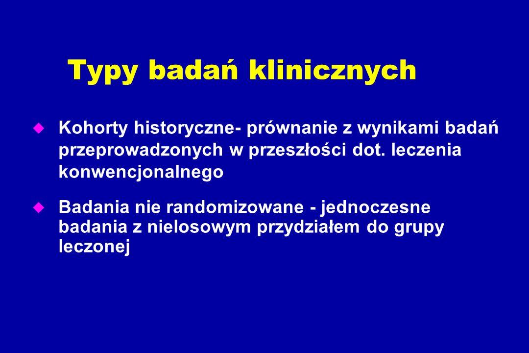 Typy badań klinicznych u Kohorty historyczne- prównanie z wynikami badań przeprowadzonych w przeszłości dot.