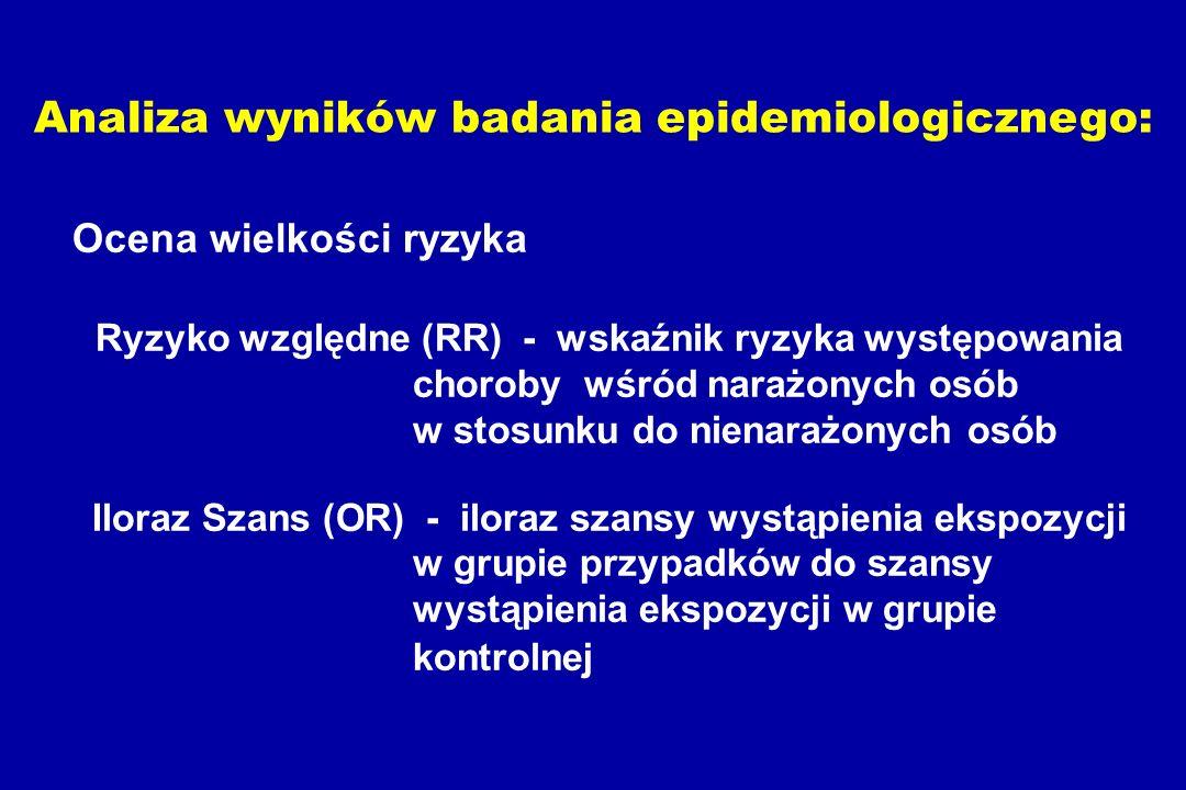 Ocena wielkości ryzyka Ryzyko względne (RR) - wskaźnik ryzyka występowania choroby wśród narażonych osób w stosunku do nienarażonych osób Iloraz Szans (OR) - iloraz szansy wystąpienia ekspozycji w grupie przypadków do szansy wystąpienia ekspozycji w grupie kontrolnej Analiza wyników badania epidemiologicznego: