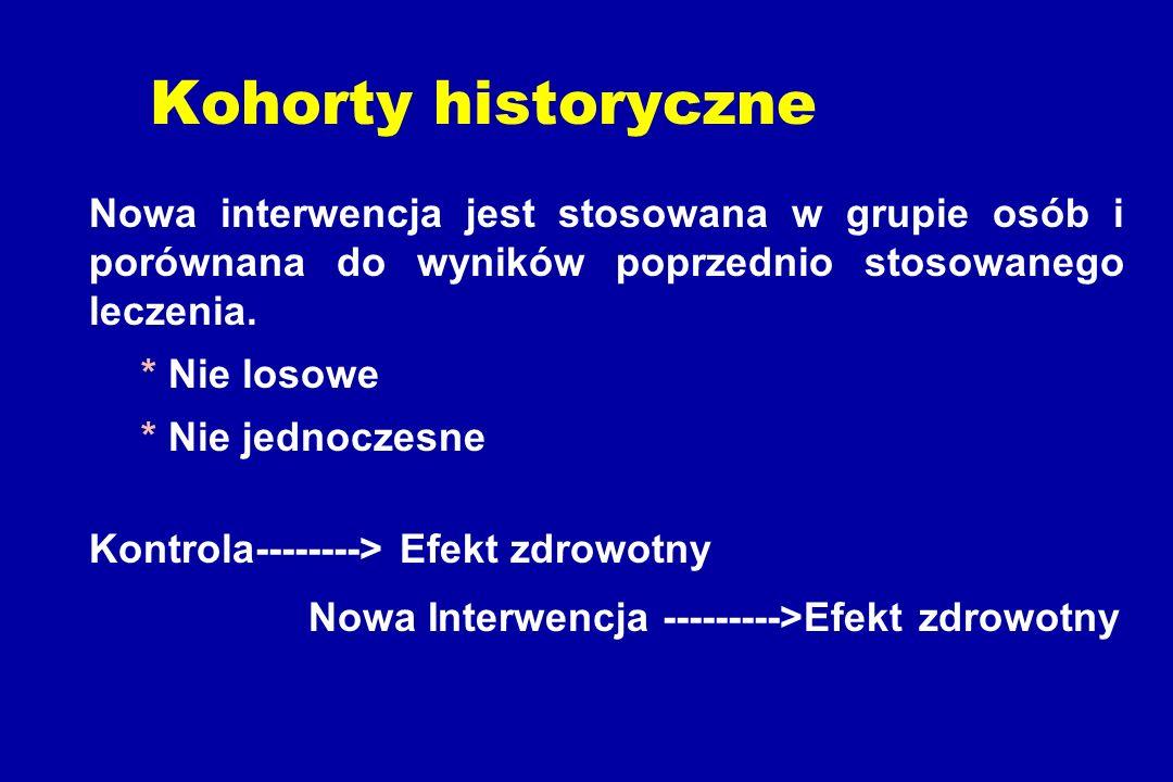 Kohorty historyczne Nowa interwencja jest stosowana w grupie osób i porównana do wyników poprzednio stosowanego leczenia.