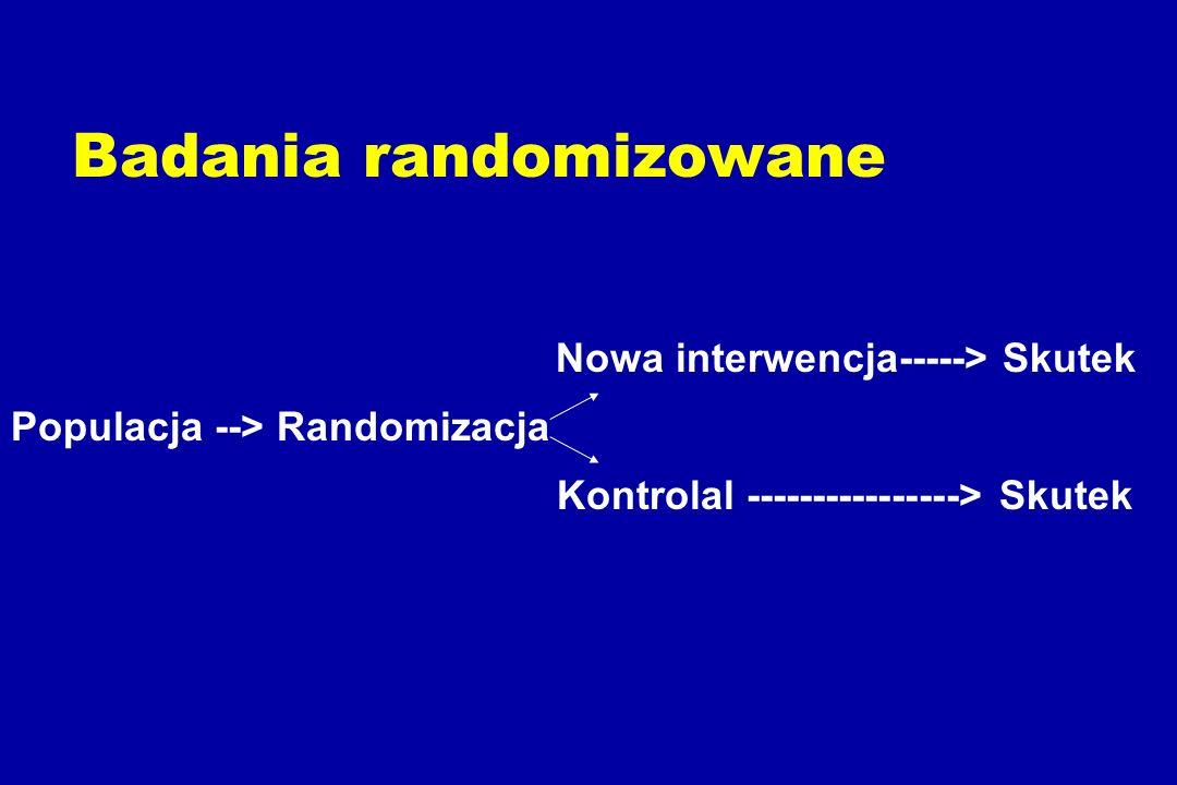 Badania randomizowane Nowa interwencja-----> Skutek Populacja --> Randomizacja Kontrolal ----------------> Skutek
