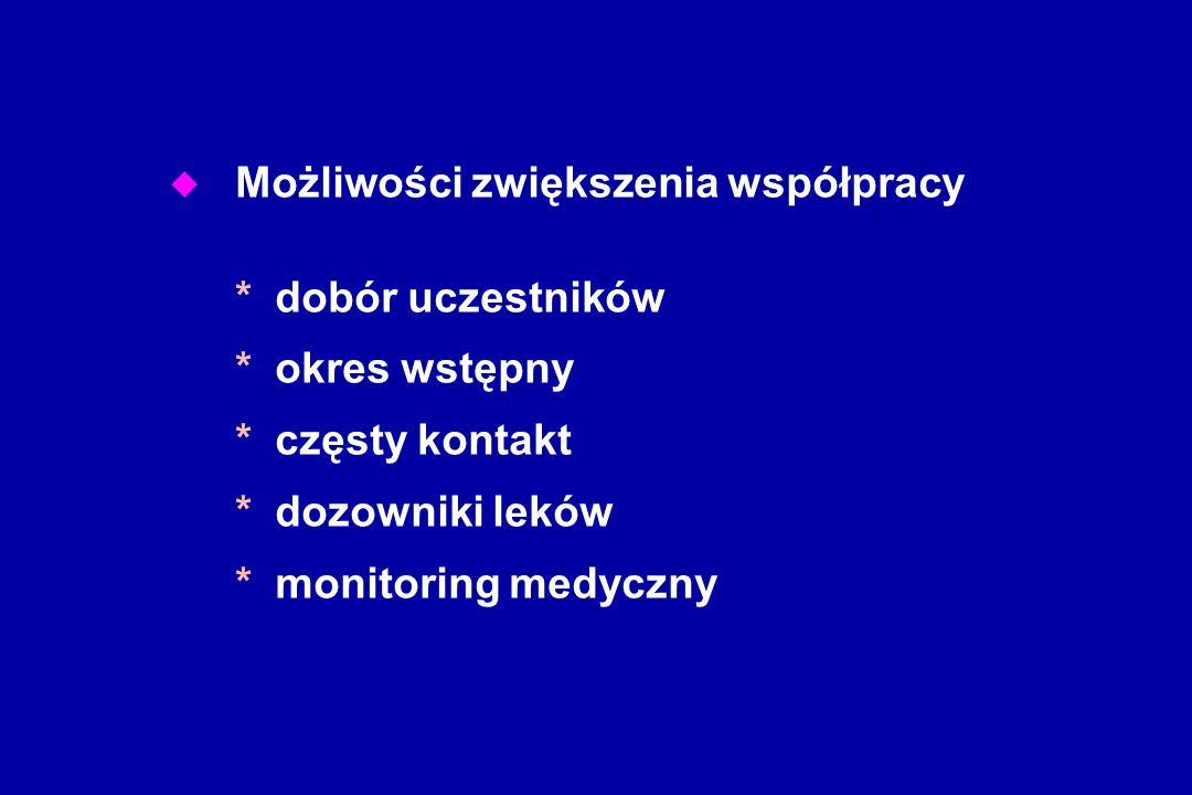 u Możliwości zwiększenia współpracy * dobór uczestników * okres wstępny * częsty kontakt * dozowniki leków * monitoring medyczny