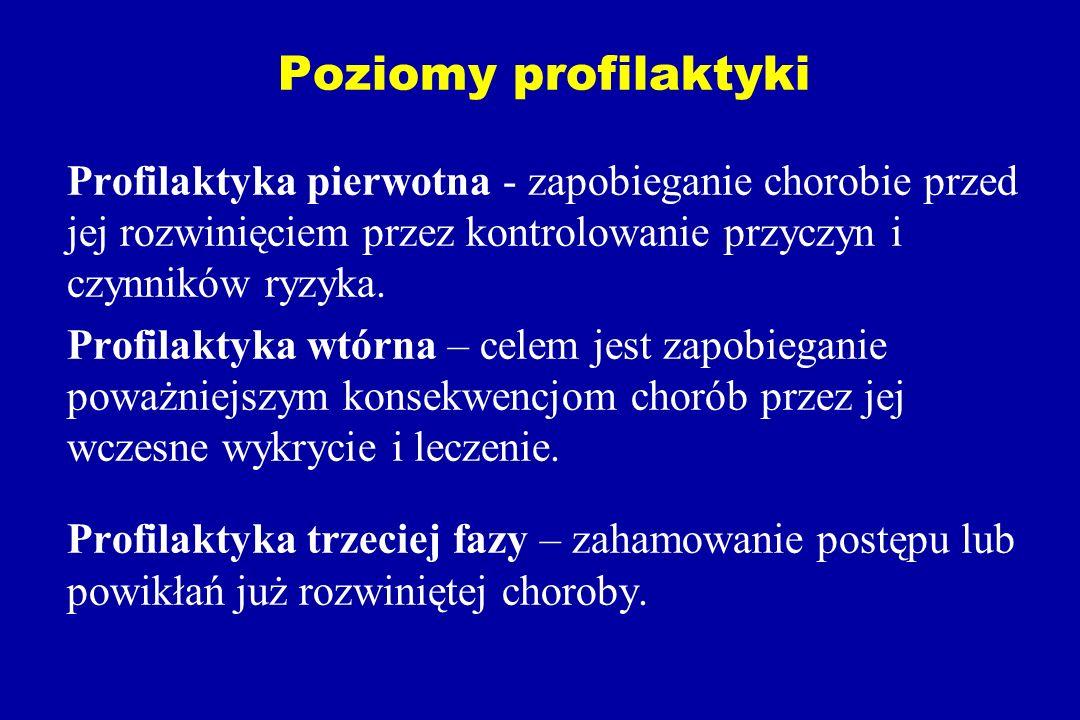 Poziomy profilaktyki Profilaktyka pierwotna - zapobieganie chorobie przed jej rozwinięciem przez kontrolowanie przyczyn i czynników ryzyka.