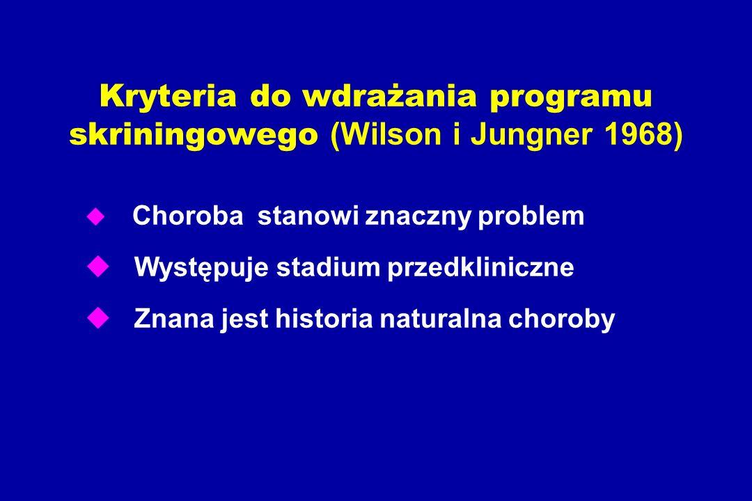 Kryteria do wdrażania programu skriningowego (Wilson i Jungner 1968) u Choroba stanowi znaczny problem u Występuje stadium przedkliniczne u Znana jest historia naturalna choroby