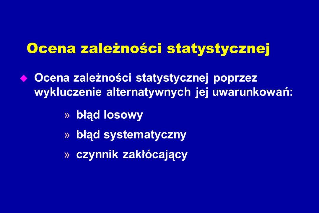 Ocena zależności statystycznej u Ocena zależności statystycznej poprzez wykluczenie alternatywnych jej uwarunkowań: »błąd losowy »błąd systematyczny »czynnik zakłócający