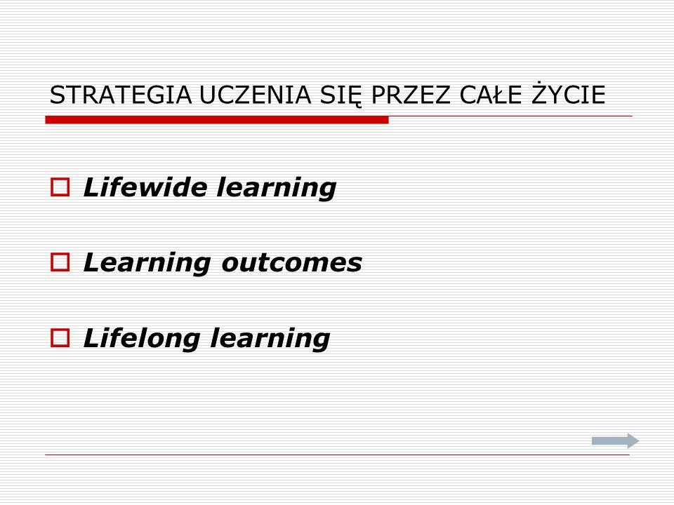 STRATEGIA UCZENIA SIĘ PRZEZ CAŁE ŻYCIE Lifewide learning Learning outcomes Lifelong learning