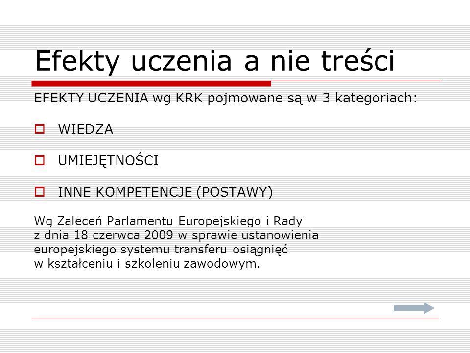 Efekty uczenia a nie treści EFEKTY UCZENIA wg KRK pojmowane są w 3 kategoriach: WIEDZA UMIEJĘTNOŚCI INNE KOMPETENCJE (POSTAWY) Wg Zaleceń Parlamentu Europejskiego i Rady z dnia 18 czerwca 2009 w sprawie ustanowienia europejskiego systemu transferu osiągnięć w kształceniu i szkoleniu zawodowym.