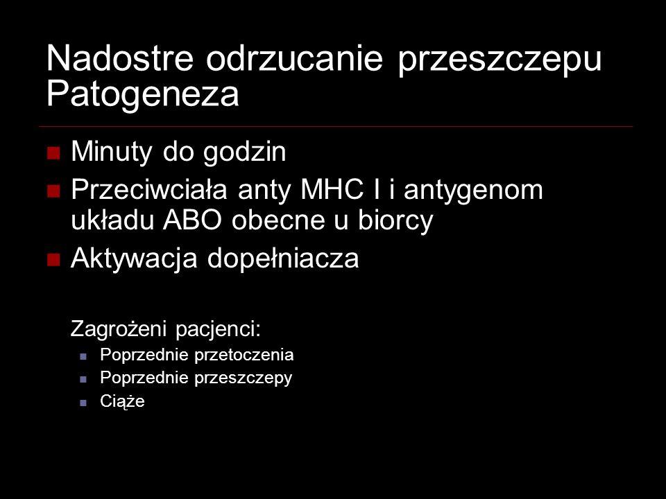 Nadostre odrzucanie przeszczepu Patogeneza Minuty do godzin Przeciwciała anty MHC I i antygenom układu ABO obecne u biorcy Aktywacja dopełniacza Zagro
