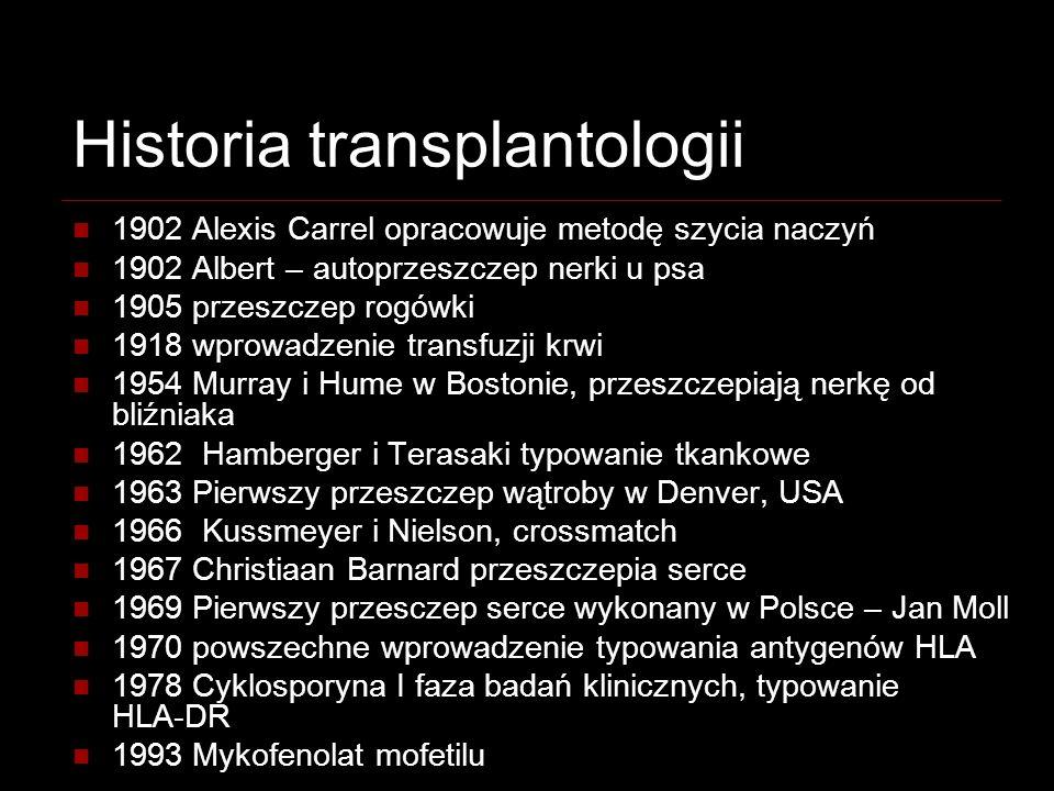 Historia transplantologii 1902 Alexis Carrel opracowuje metodę szycia naczyń 1902 Albert – autoprzeszczep nerki u psa 1905 przeszczep rogówki 1918 wpr
