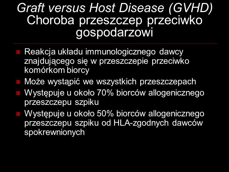 Graft versus Host Disease (GVHD) Choroba przeszczep przeciwko gospodarzowi Reakcja układu immunologicznego dawcy znajdującego się w przeszczepie przec
