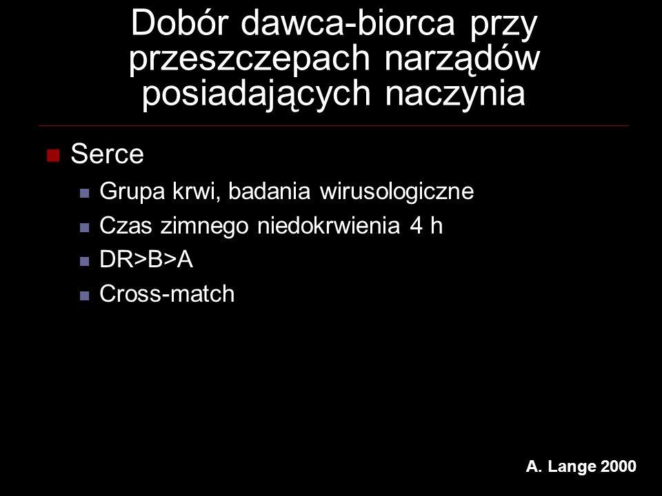Dobór dawca-biorca przy przeszczepach narządów posiadających naczynia Serce Grupa krwi, badania wirusologiczne Czas zimnego niedokrwienia 4 h DR>B>A C
