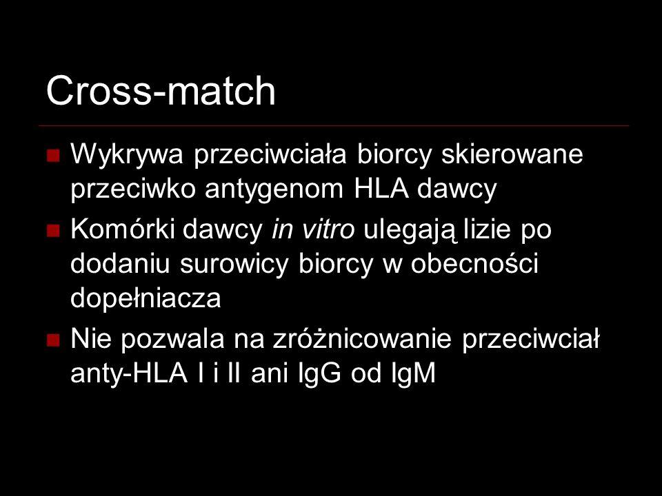 Cross-match Wykrywa przeciwciała biorcy skierowane przeciwko antygenom HLA dawcy Komórki dawcy in vitro ulegają lizie po dodaniu surowicy biorcy w obe