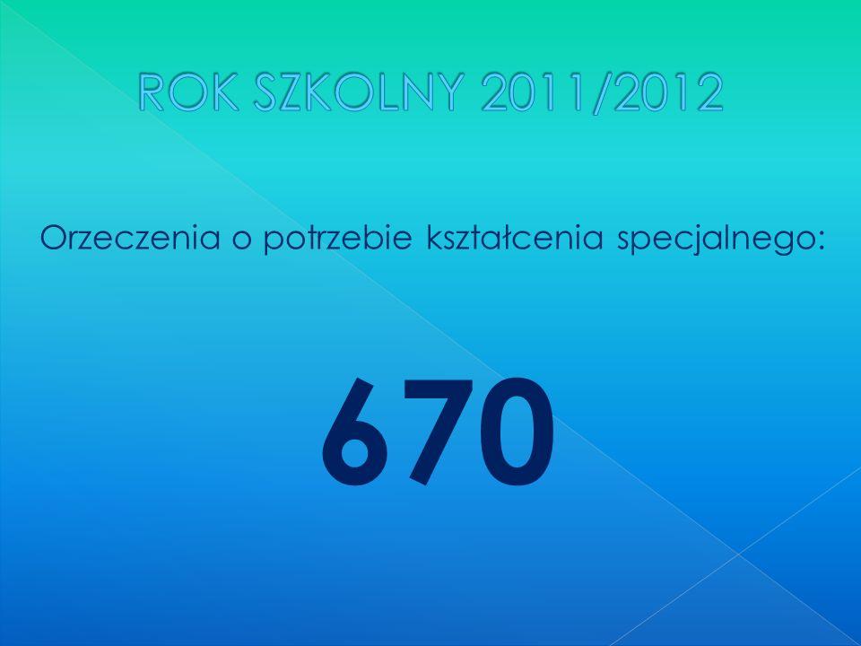 Orzeczenia o potrzebie kształcenia specjalnego: 670